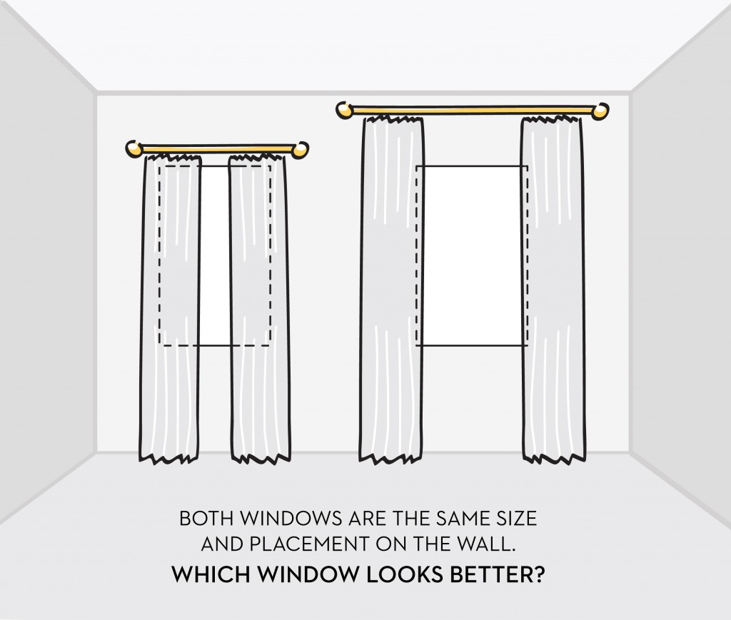Curtains should be placed properly to make the window look wider and the room taller.