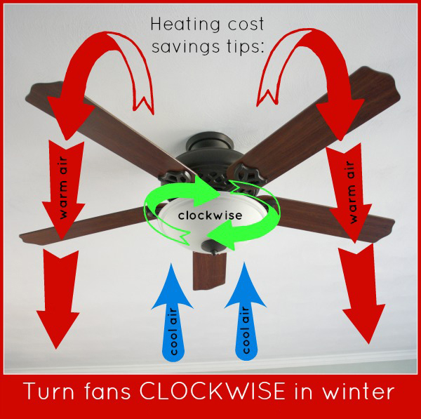 Which-direction-to-turn-fans-in-winter